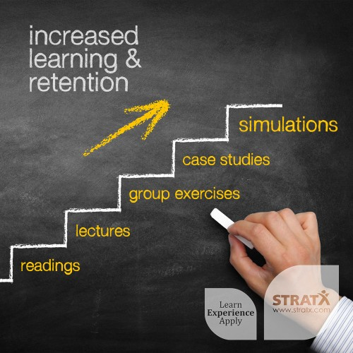 Our learning approach
